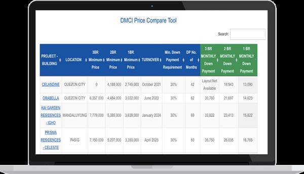 DMCI Condo Price Comparison